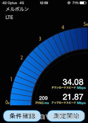 Optus通信速度